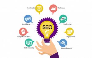 seo-services-in-sydney-300x188 Seo Services In Sydney