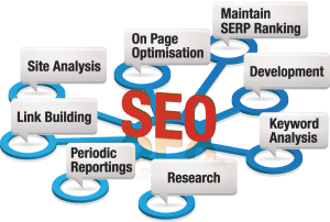 Seo-Services-in-calgary-300x202 Seo Services in calgary