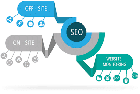 Seop-services-in-Kuwait seo services in kuwait