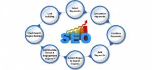 Seo-services-in-sharjah-300x138 Seo Services In Sharjah | SEO expert Sharjah | SEO COmpany